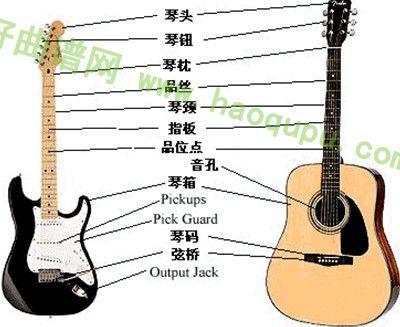吉他教程 尤克里里教程 南山南吉他谱