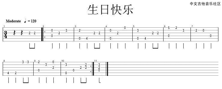《祝你生日快乐》吉他谱