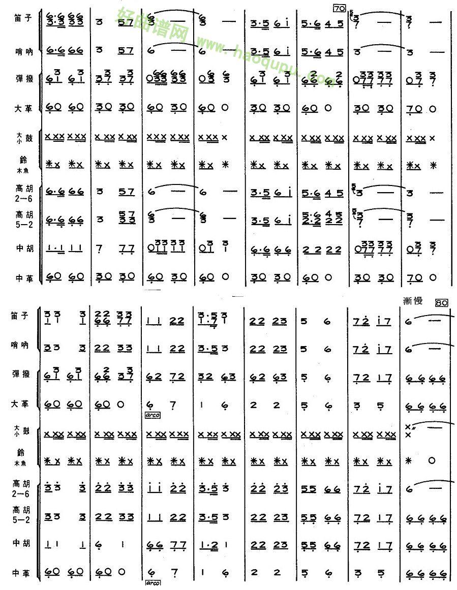 《新疆舞曲》(5) - 管乐总谱