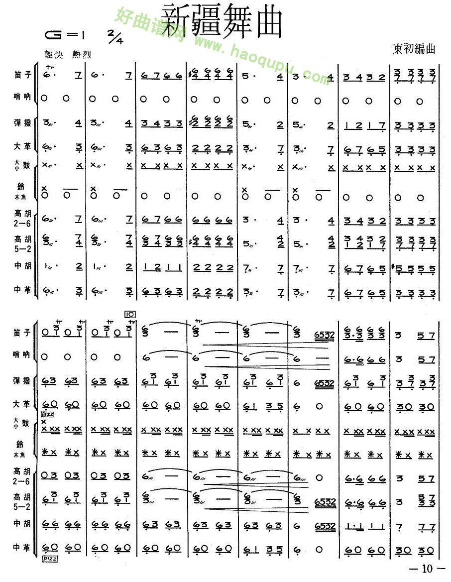 《新疆舞曲》(1) - 管乐总谱