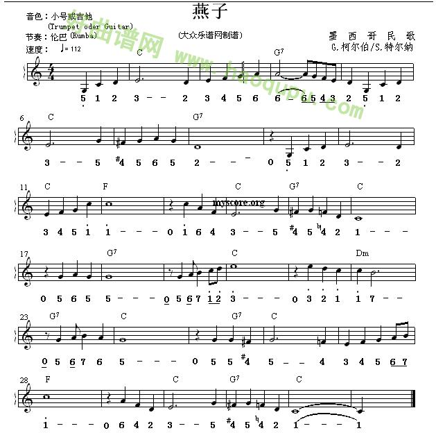再见杰克电子琴简谱