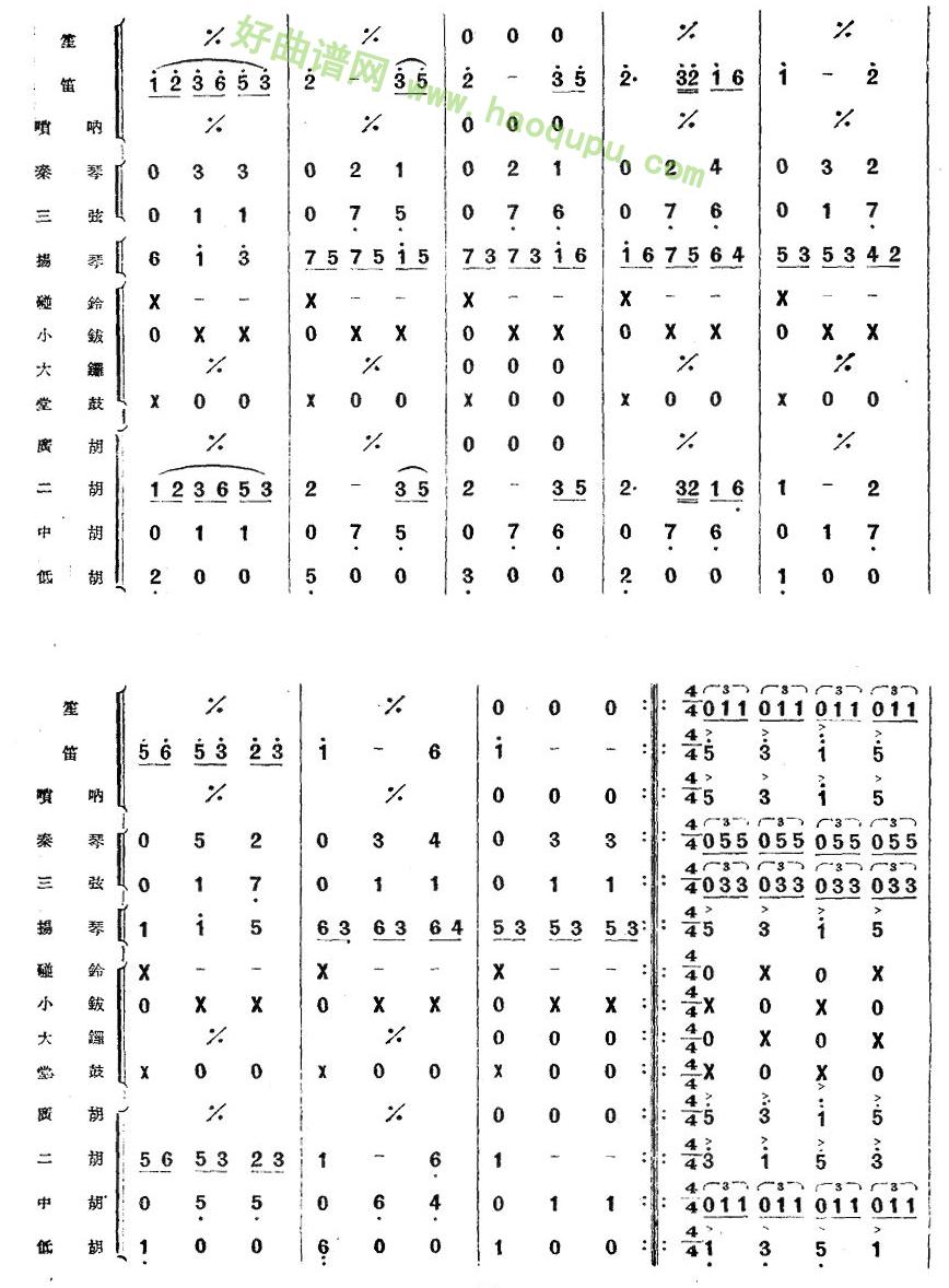 《瑶族长鼓舞》(6)管乐总谱第1张