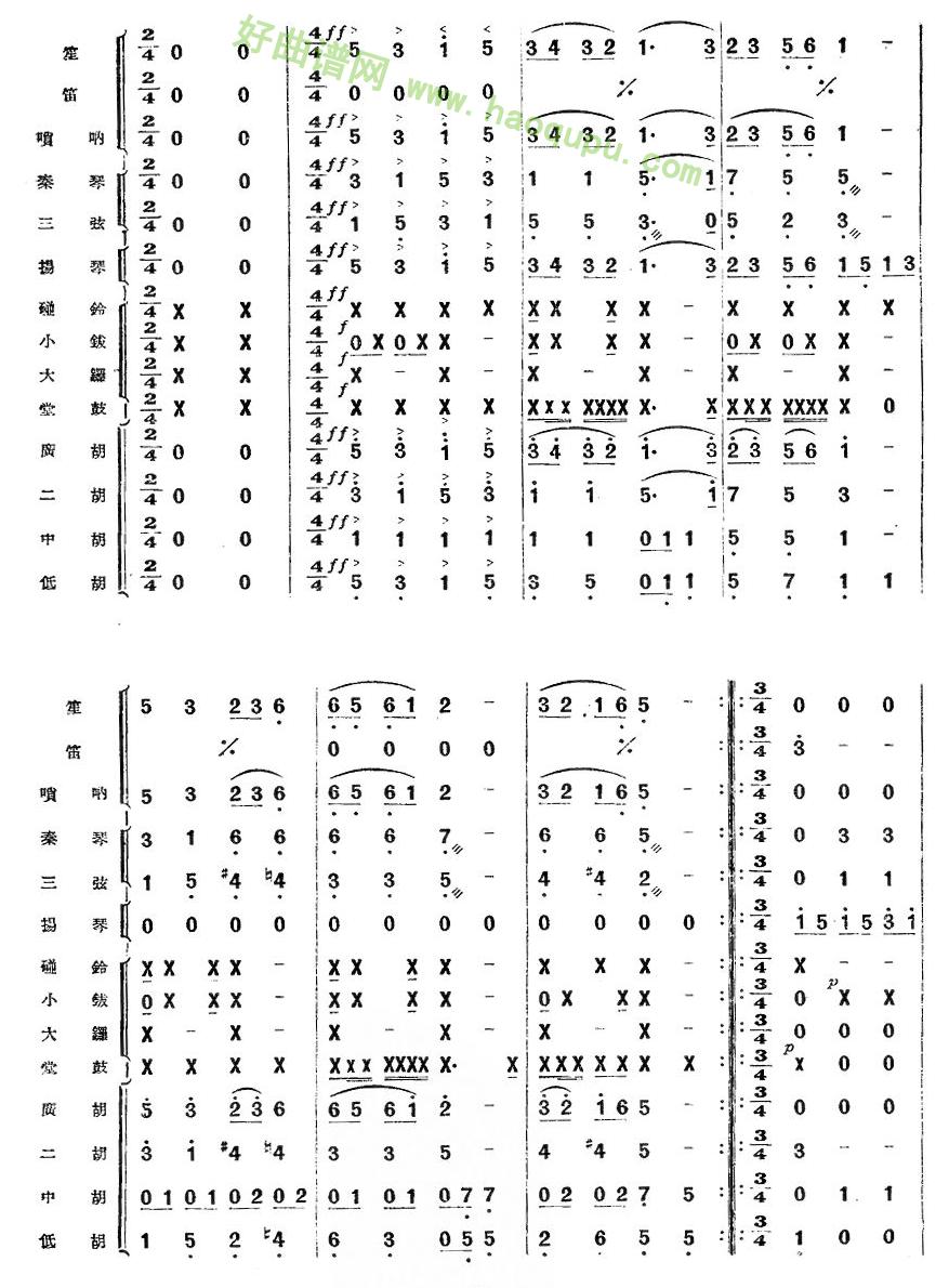 《瑶族长鼓舞》(5)管乐总谱第1张