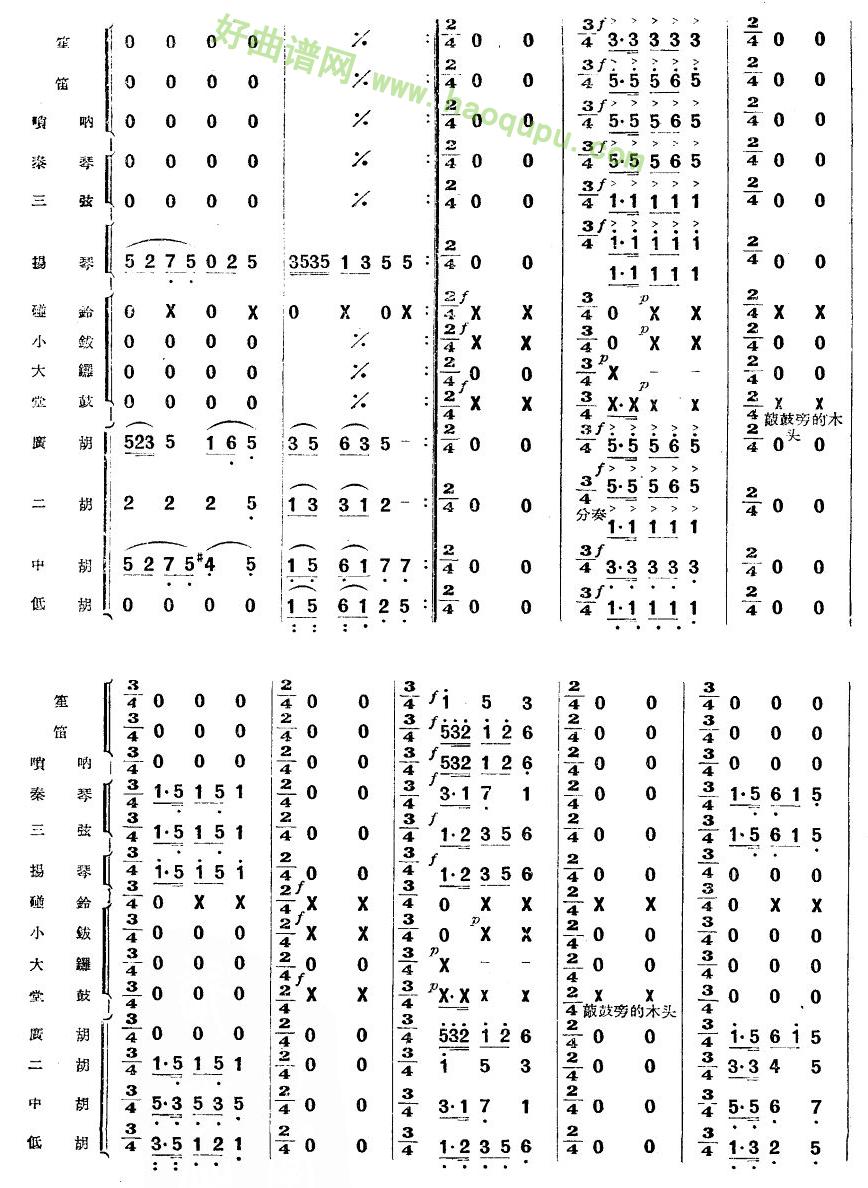 《瑶族长鼓舞》(4) 管乐总谱第1张