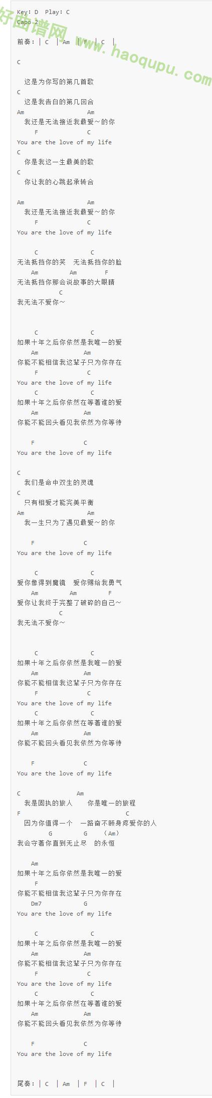 《我无法不爱你》(MP魔幻力量)吉他谱第1张